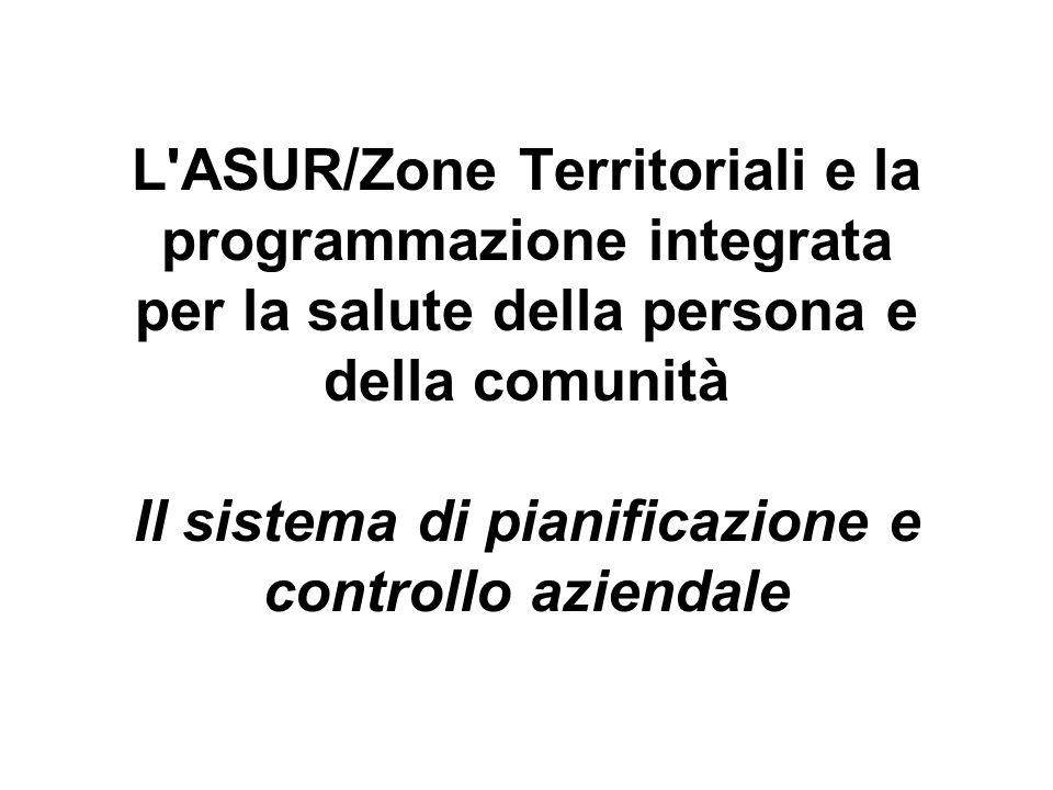 L ASUR/Zone Territoriali e la programmazione integrata per la salute della persona e della comunità Il sistema di pianificazione e controllo aziendale