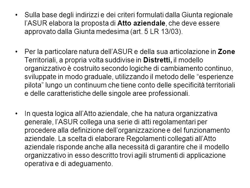 Sulla base degli indirizzi e dei criteri formulati dalla Giunta regionale l'ASUR elabora la proposta di Atto aziendale, che deve essere approvato dalla Giunta medesima (art.
