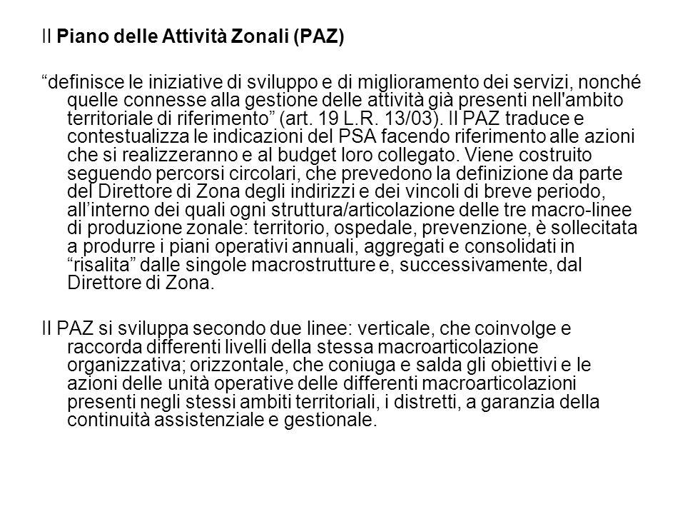 Il Piano delle Attività Zonali (PAZ) definisce le iniziative di sviluppo e di miglioramento dei servizi, nonché quelle connesse alla gestione delle attività già presenti nell ambito territoriale di riferimento (art.