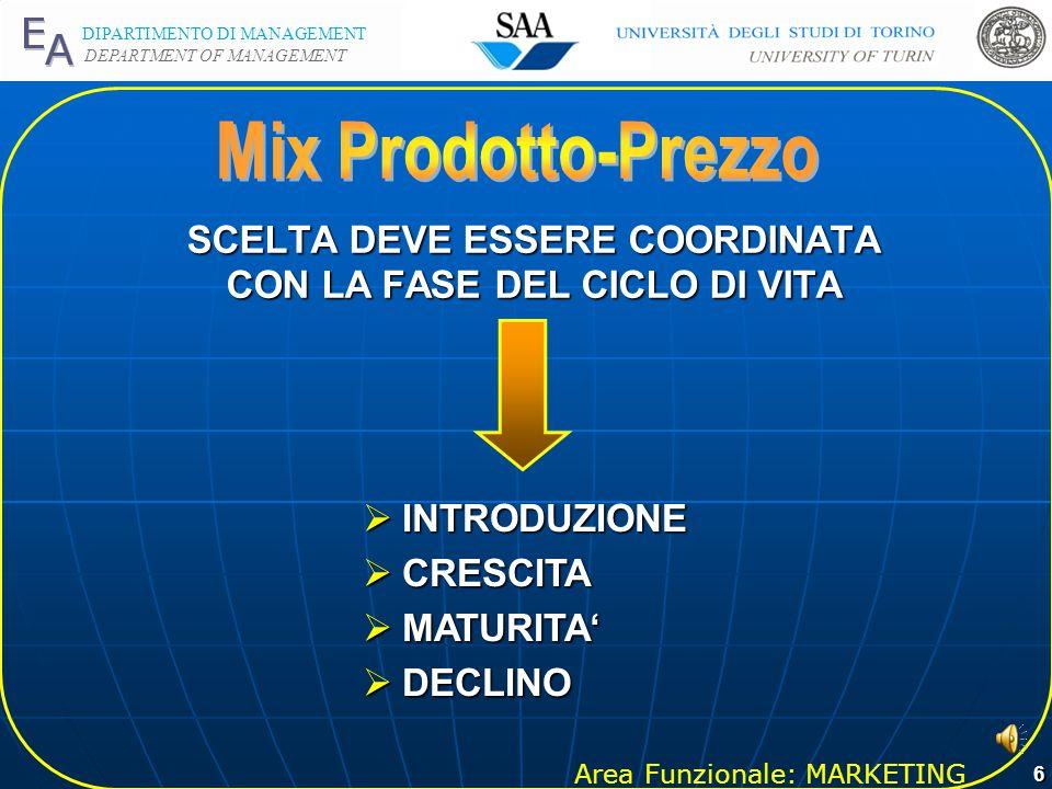 Area Funzionale: MARKETING DIPARTIMENTO DI MANAGEMENT DEPARTMENT OF MANAGEMENT 5 Lezioni di Economia Aziendale Da pag. 86 a pag. 118 Prof. Guido Giova