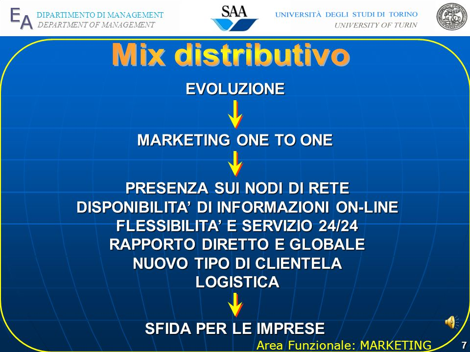 Area Funzionale: MARKETING DIPARTIMENTO DI MANAGEMENT DEPARTMENT OF MANAGEMENT 6 SCELTA DEVE ESSERE COORDINATA CON LA FASE DEL CICLO DI VITA  INTRODUZIONE  CRESCITA  MATURITA'  DECLINO