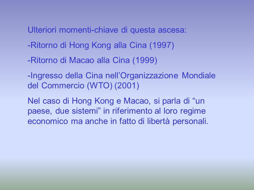 Ulteriori momenti-chiave di questa ascesa: -Ritorno di Hong Kong alla Cina (1997) -Ritorno di Macao alla Cina (1999) -Ingresso della Cina nell'Organiz