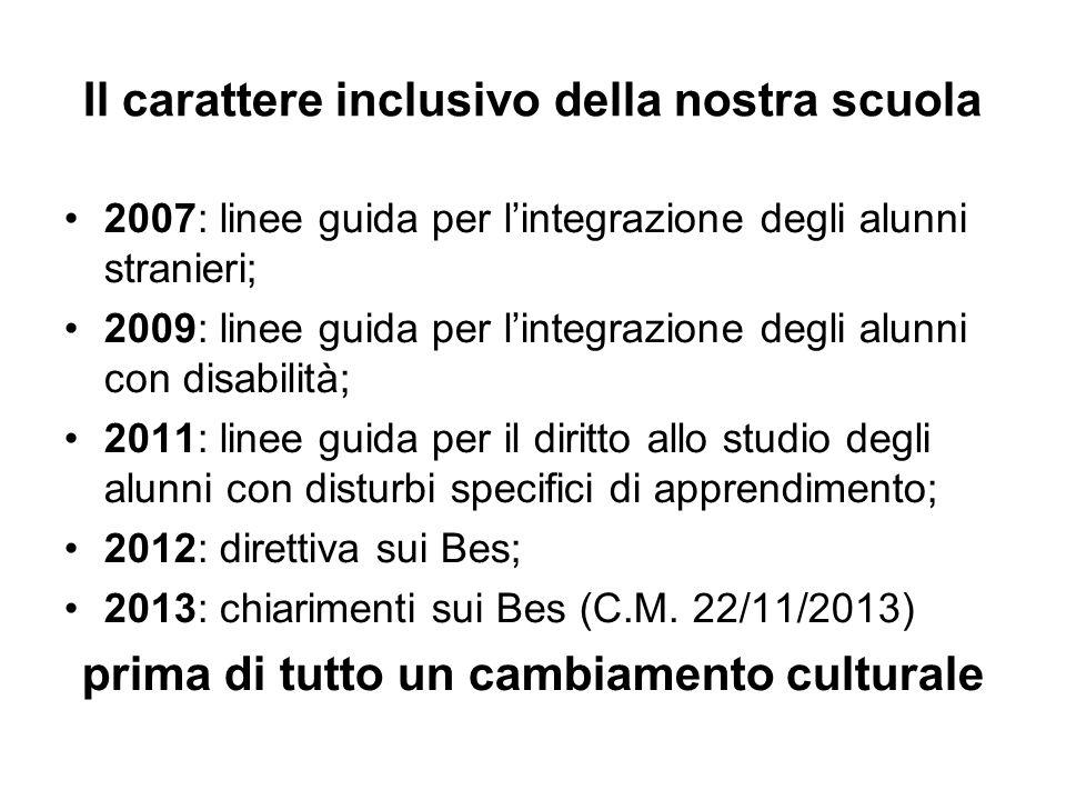 Il carattere inclusivo della nostra scuola 2007: linee guida per l'integrazione degli alunni stranieri; 2009: linee guida per l'integrazione degli alunni con disabilità; 2011: linee guida per il diritto allo studio degli alunni con disturbi specifici di apprendimento; 2012: direttiva sui Bes; 2013: chiarimenti sui Bes (C.M.