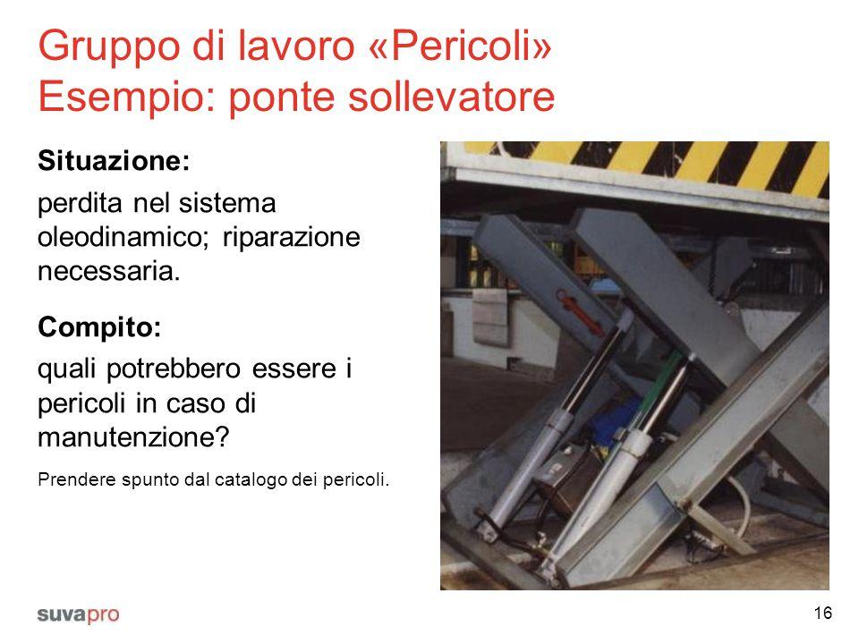 Gruppo di lavoro «Pericoli» Esempio: ponte sollevatore Situazione: perdita nel sistema oleodinamico; riparazione necessaria. Compito: quali potrebbero