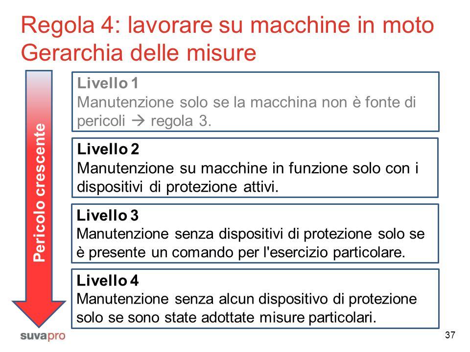 Regola 4: lavorare su macchine in moto Gerarchia delle misure 37 Livello 2 Manutenzione su macchine in funzione solo con i dispositivi di protezione a