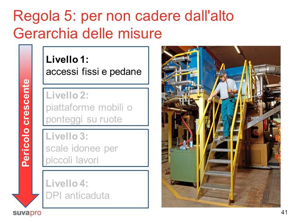 Regola 5: per non cadere dall'alto Gerarchia delle misure 41 Livello 1: accessi fissi e pedane Livello 2: piattaforme mobili o ponteggi su ruote Livel