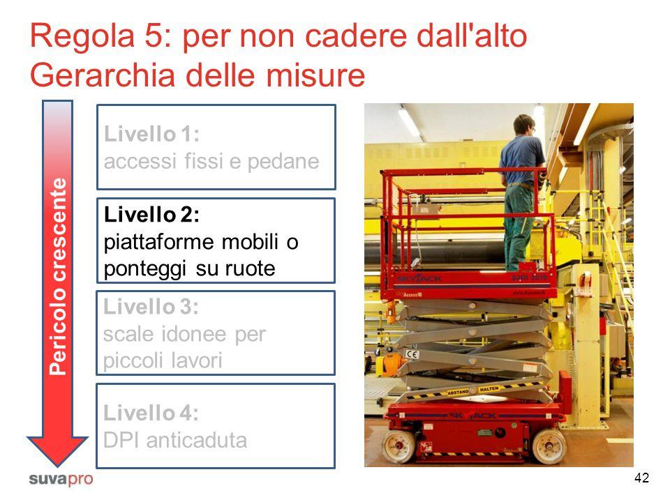 Regola 5: per non cadere dall'alto Gerarchia delle misure 42 Livello 1: accessi fissi e pedane Livello 2: piattaforme mobili o ponteggi su ruote Livel
