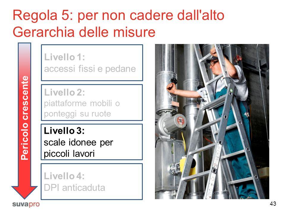Regola 5: per non cadere dall'alto Gerarchia delle misure 43 Livello 1: accessi fissi e pedane Livello 2: piattaforme mobili o ponteggi su ruote Livel