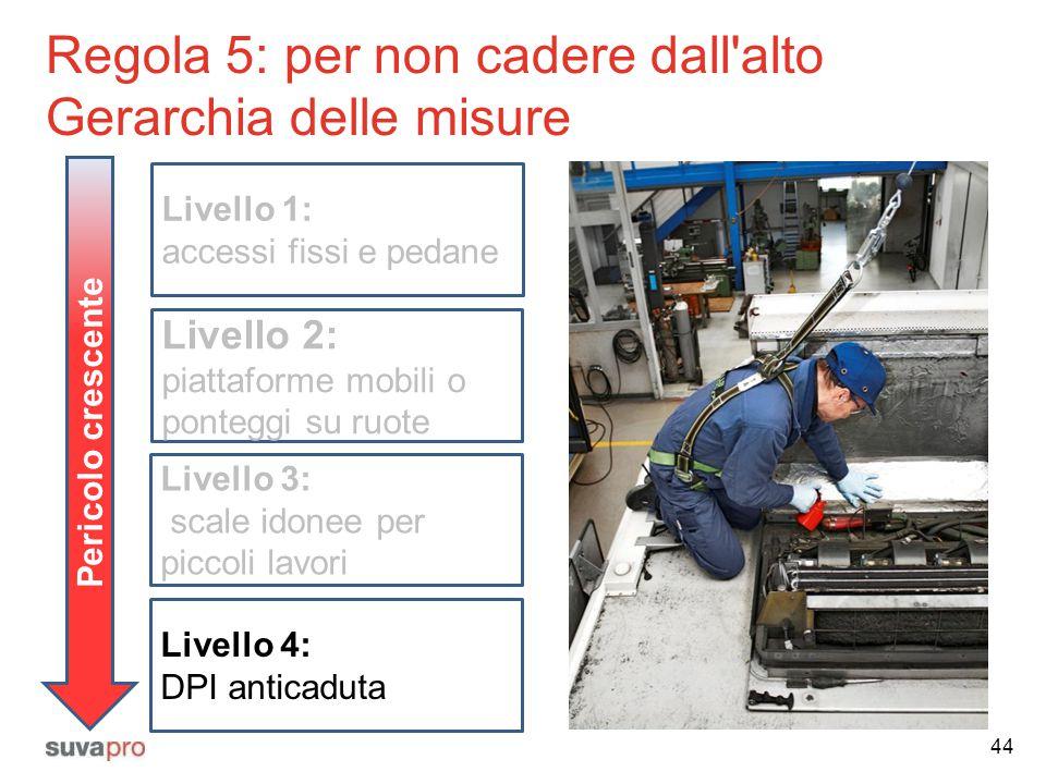 Regola 5: per non cadere dall'alto Gerarchia delle misure 44 Livello 1: accessi fissi e pedane Livello 2: piattaforme mobili o ponteggi su ruote Livel