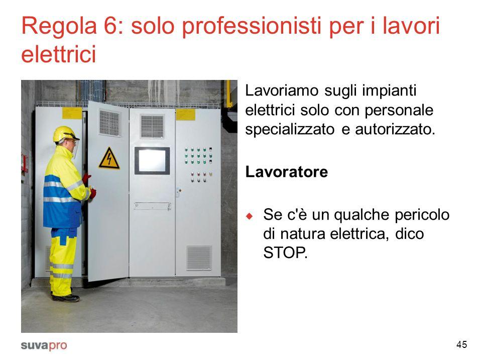 Regola 6: solo professionisti per i lavori elettrici Lavoriamo sugli impianti elettrici solo con personale specializzato e autorizzato. Lavoratore  S