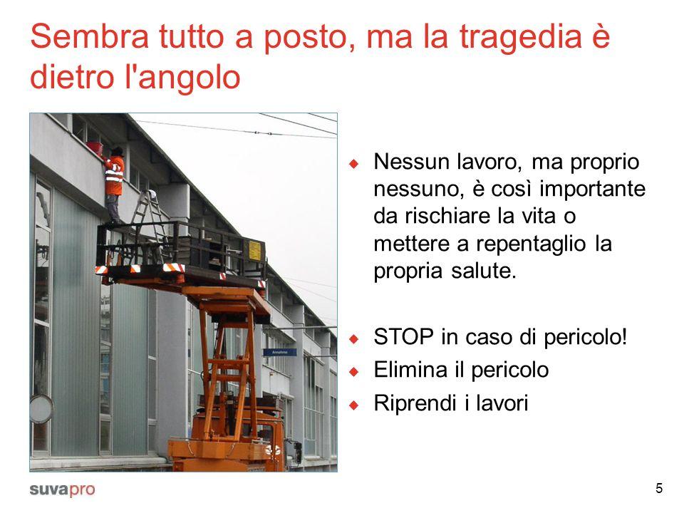 Gruppo di lavoro «Pericoli» Esempio: ponte sollevatore Situazione: perdita nel sistema oleodinamico; riparazione necessaria.