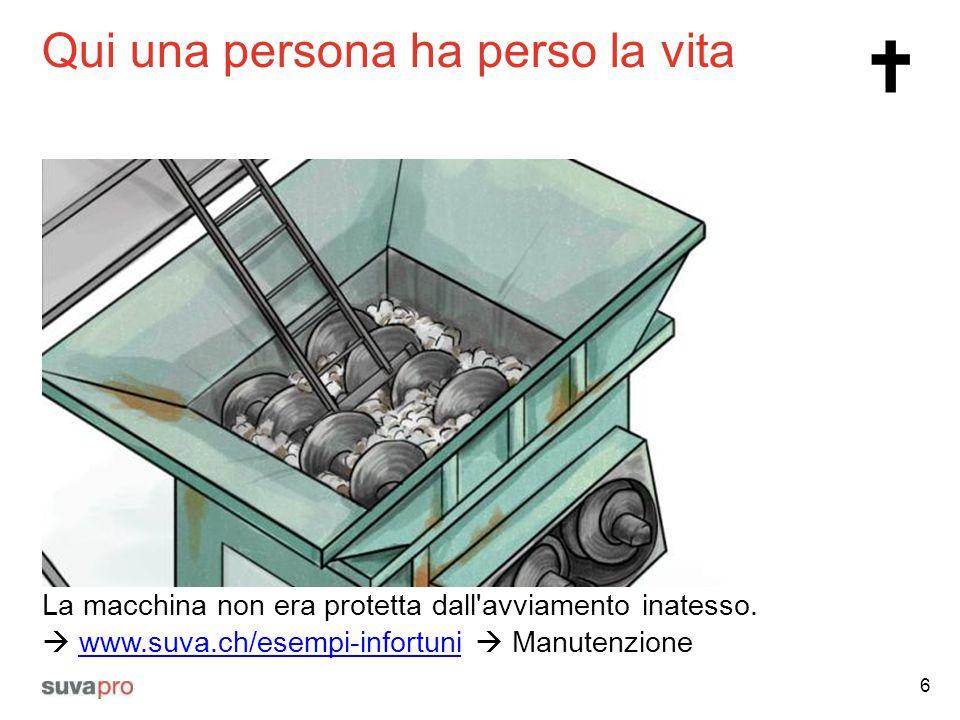 Qui una persona ha perso la vita 6 La macchina non era protetta dall'avviamento inatesso.  www.suva.ch/esempi-infortuni  Manutenzionewww.suva.ch/ese