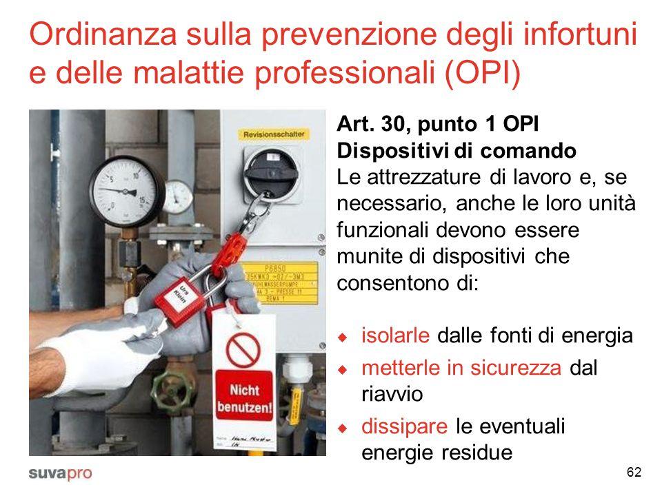 Ordinanza sulla prevenzione degli infortuni e delle malattie professionali (OPI) Art. 30, punto 1 OPI Dispositivi di comando Le attrezzature di lavoro
