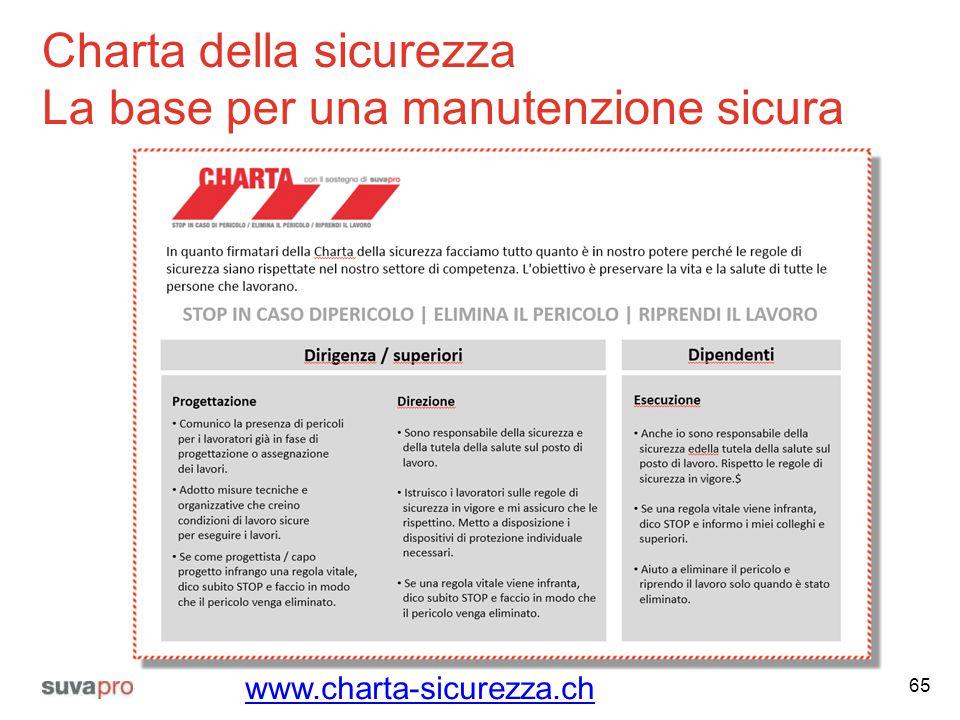 Charta della sicurezza La base per una manutenzione sicura 65 www.charta-sicurezza.ch