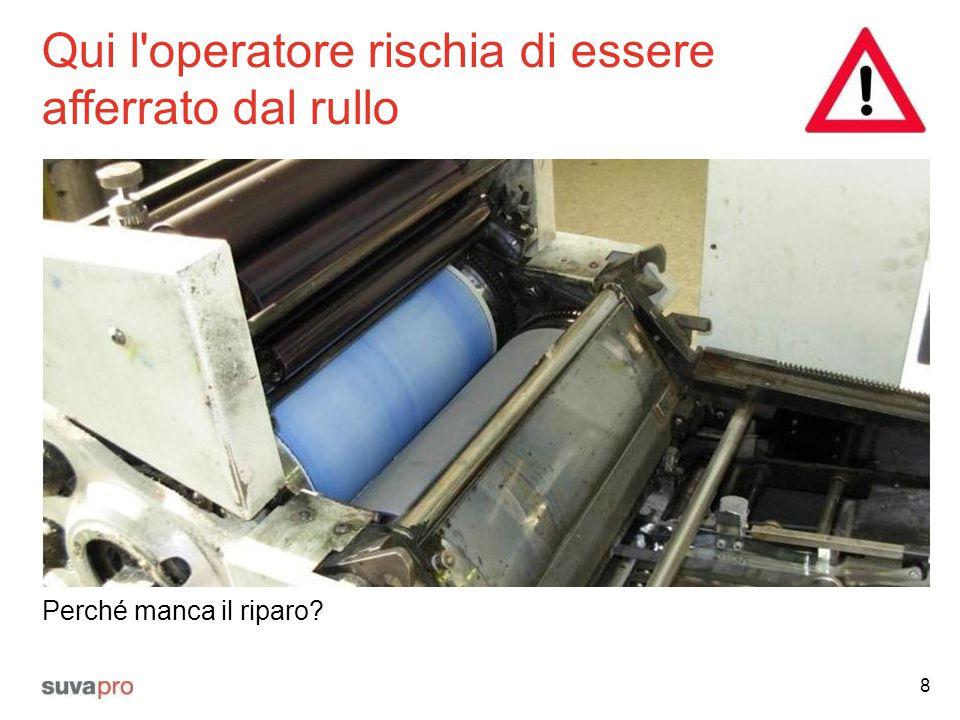 Gruppo di lavoro «Pericoli» Esempio tratto dall azienda Situazione: descrivere l intervento di manutenzione necessario.