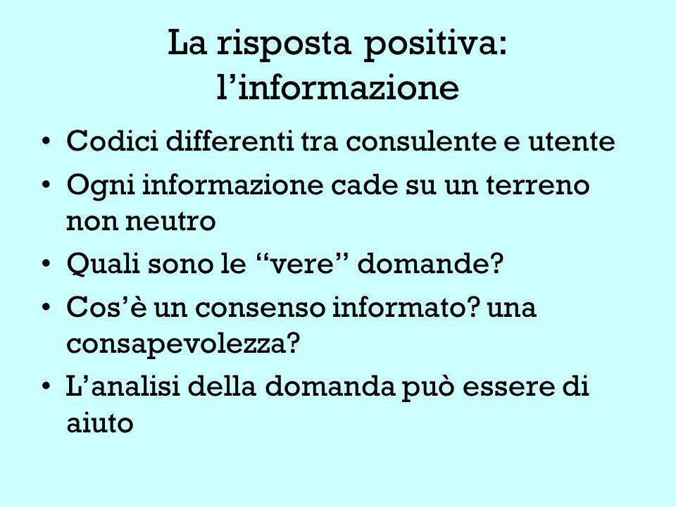 La risposta positiva: l'informazione Codici differenti tra consulente e utente Ogni informazione cade su un terreno non neutro Quali sono le vere domande.
