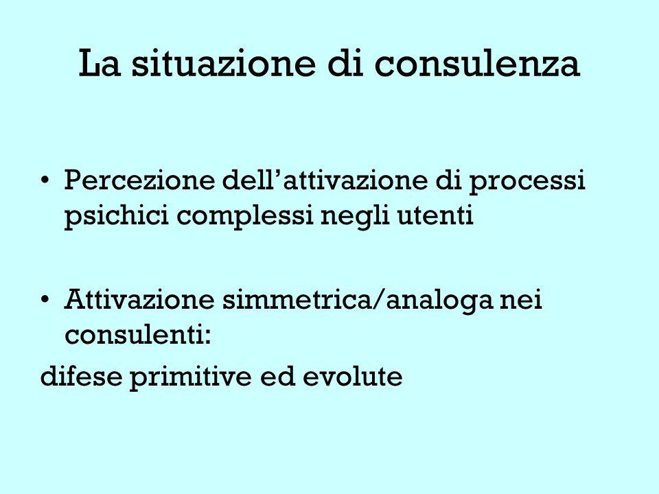 La situazione di consulenza Percezione dell'attivazione di processi psichici complessi negli utenti Attivazione simmetrica/analoga nei consulenti: difese primitive ed evolute