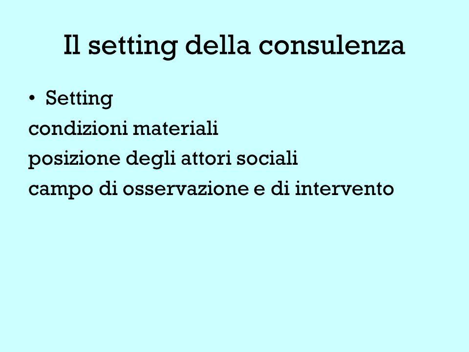 Il setting della consulenza Setting condizioni materiali posizione degli attori sociali campo di osservazione e di intervento