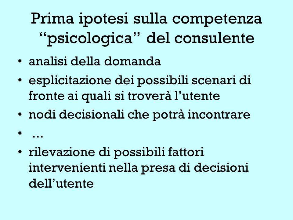 Prima ipotesi sulla competenza psicologica del consulente analisi della domanda esplicitazione dei possibili scenari di fronte ai quali si troverà l'utente nodi decisionali che potrà incontrare...