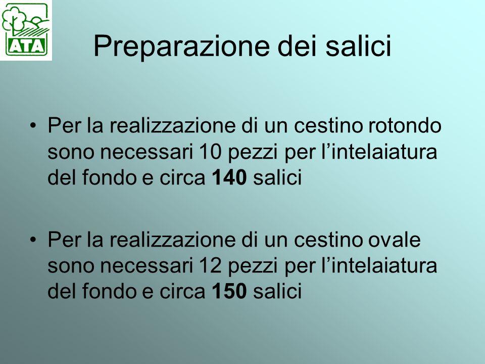Conservazione dei salici in luogo asciutto e ventilato si conservano anche 10 anni.