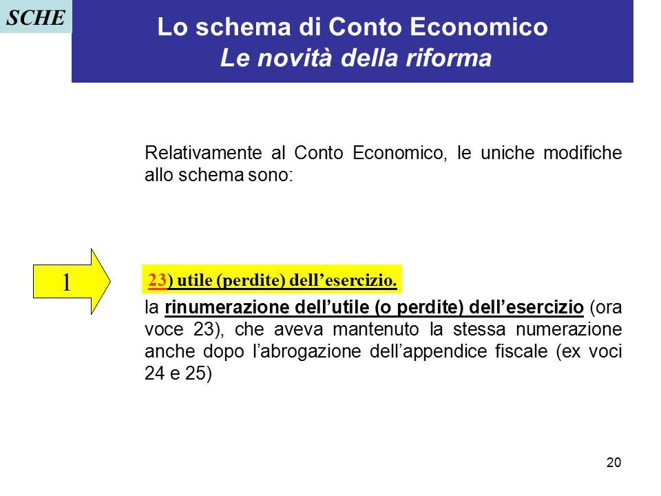 20 Lo schema di Conto Economico Le novità della riforma Relativamente al Conto Economico, le uniche modifiche allo schema sono: la rinumerazione dell'