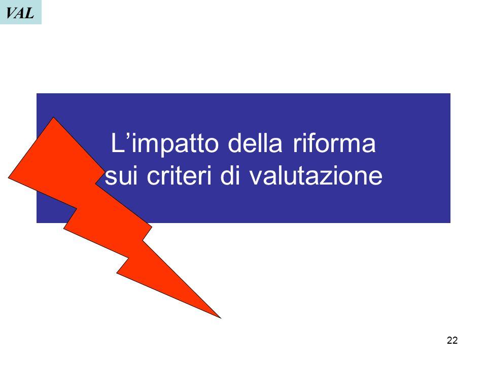 22 L'impatto della riforma sui criteri di valutazione VAL