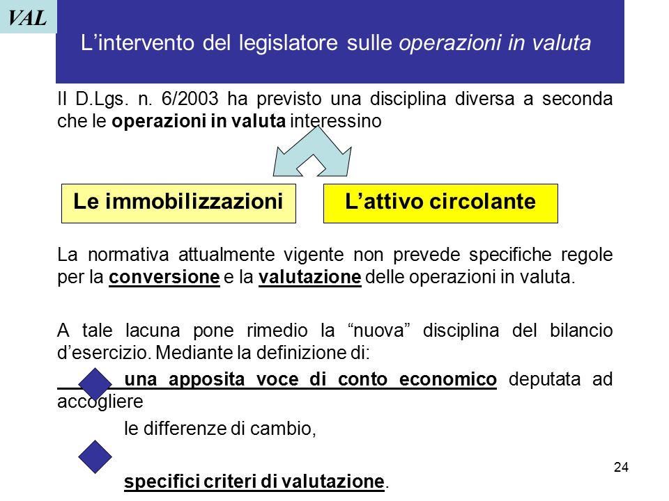 24 L'intervento del legislatore sulle operazioni in valuta Il D.Lgs. n. 6/2003 ha previsto una disciplina diversa a seconda che le operazioni in valut