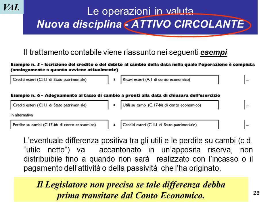28 Le operazioni in valuta Nuova disciplina - ATTIVO CIRCOLANTE Il trattamento contabile viene riassunto nei seguenti esempi L'eventuale differenza po