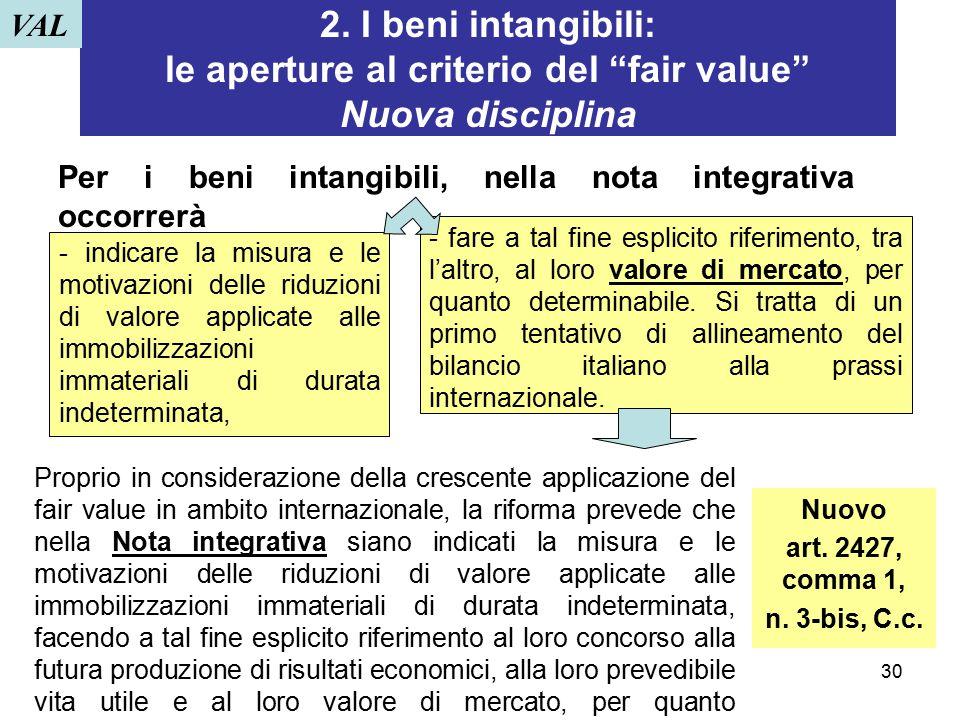 """30 2. I beni intangibili: le aperture al criterio del """"fair value"""" Nuova disciplina - indicare la misura e le motivazioni delle riduzioni di valore ap"""