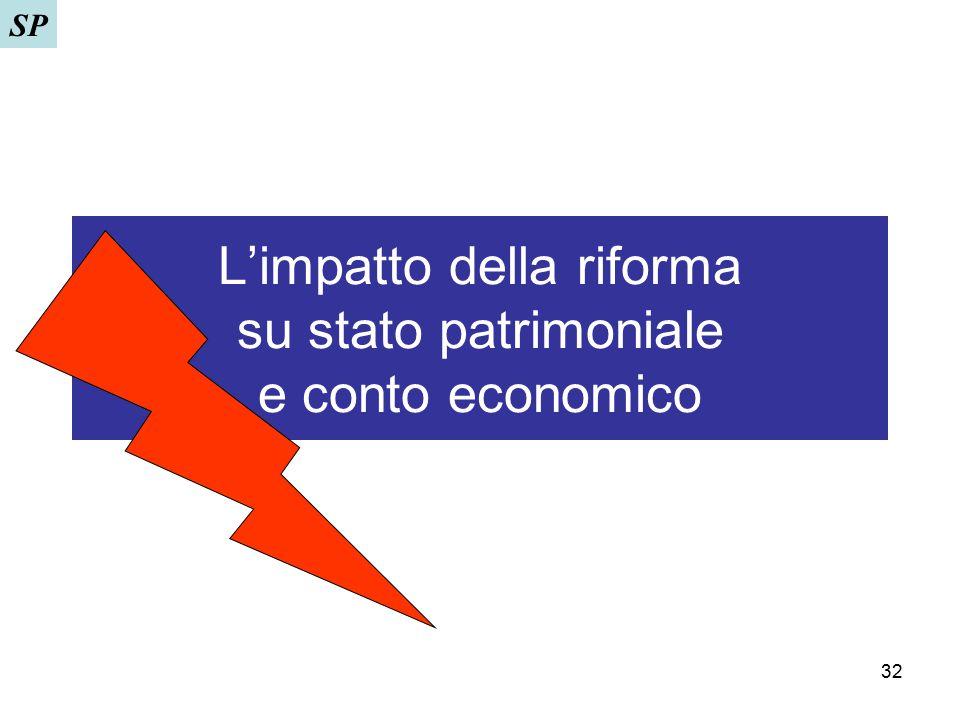 32 L'impatto della riforma su stato patrimoniale e conto economico SP