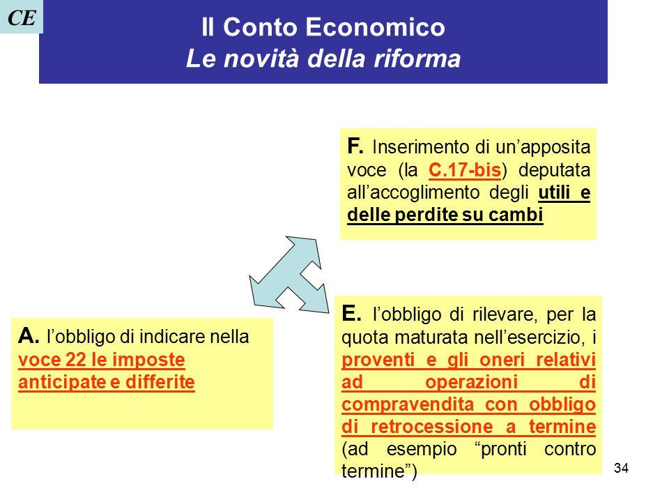 34 Il Conto Economico Le novità della riforma CE A. l'obbligo di indicare nella voce 22 le imposte anticipate e differite E. l'obbligo di rilevare, pe