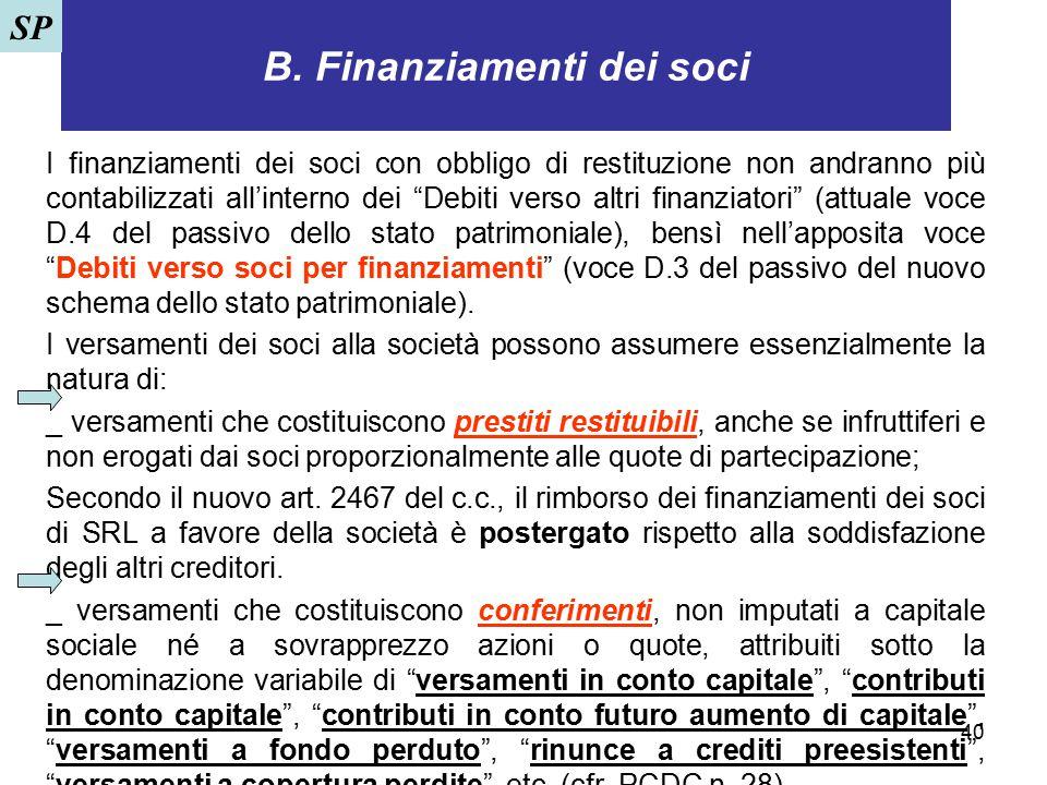 """40 B. Finanziamenti dei soci I finanziamenti dei soci con obbligo di restituzione non andranno più contabilizzati all'interno dei """"Debiti verso altri"""