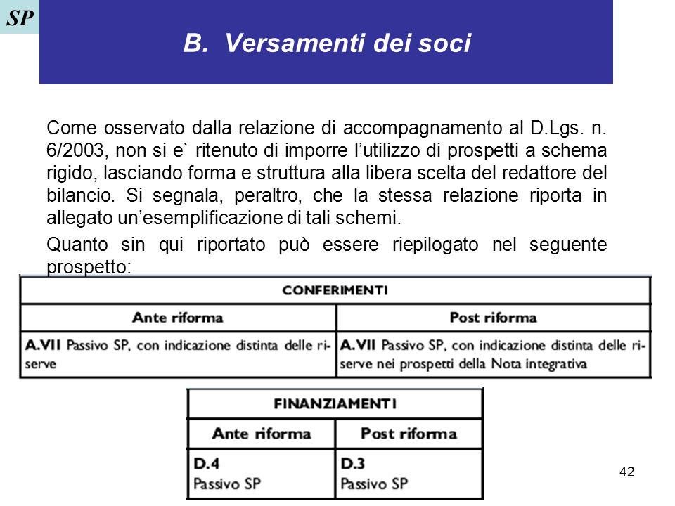 42 SP B. Versamenti dei soci Come osservato dalla relazione di accompagnamento al D.Lgs. n. 6/2003, non si e` ritenuto di imporre l'utilizzo di prospe