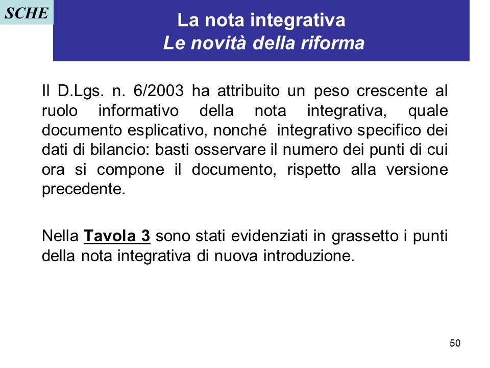 50 La nota integrativa Le novità della riforma Il D.Lgs. n. 6/2003 ha attribuito un peso crescente al ruolo informativo della nota integrativa, quale