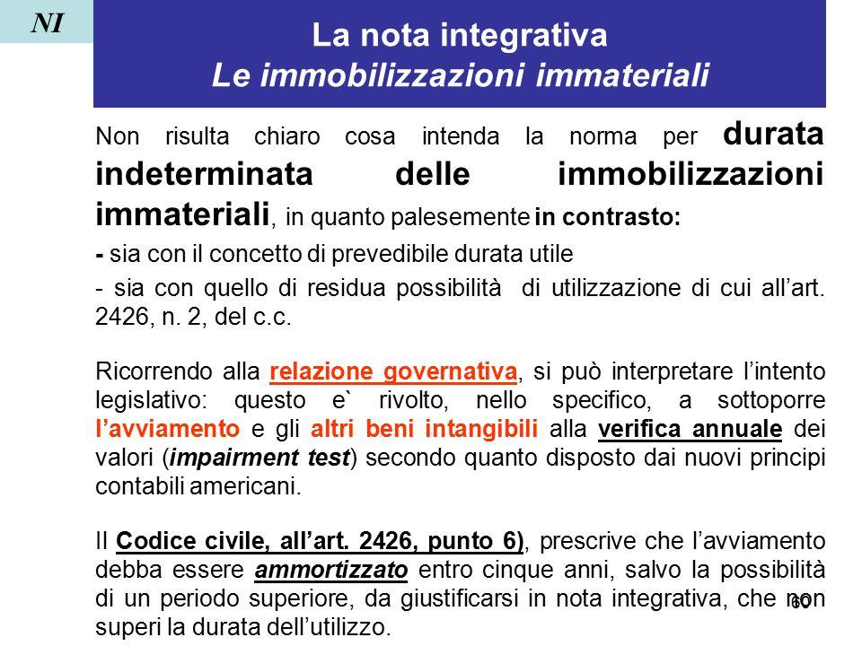 60 La nota integrativa Le immobilizzazioni immateriali Non risulta chiaro cosa intenda la norma per durata indeterminata delle immobilizzazioni immate