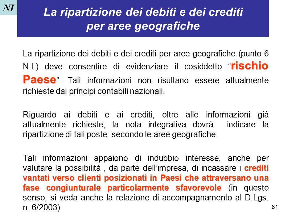 61 La ripartizione dei debiti e dei crediti per aree geografiche rischio Paese La ripartizione dei debiti e dei crediti per aree geografiche (punto 6