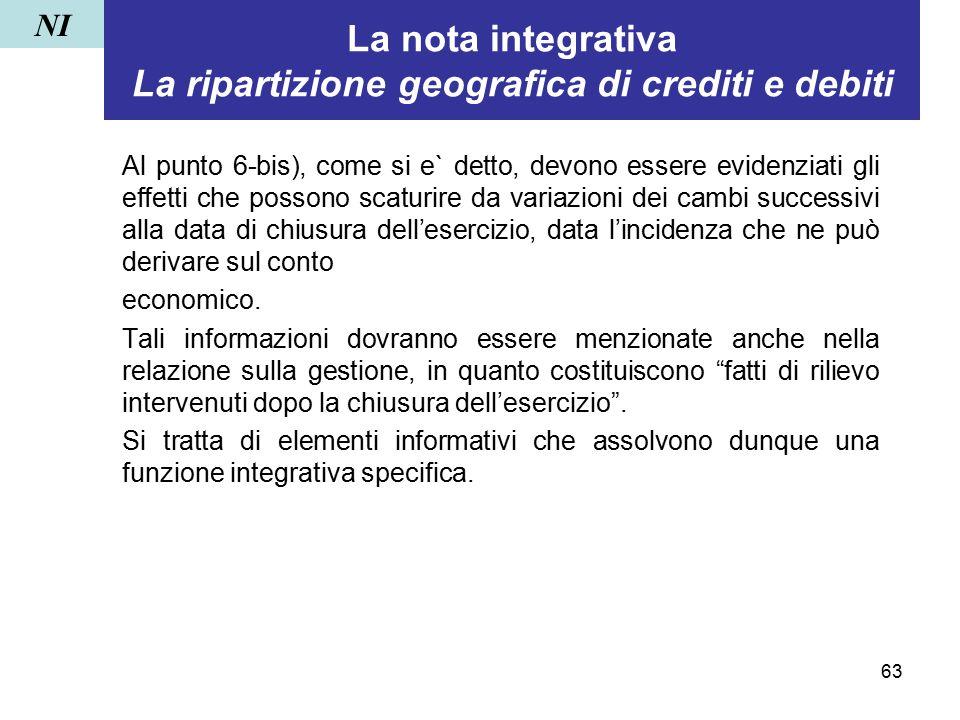 63 La nota integrativa La ripartizione geografica di crediti e debiti Al punto 6-bis), come si e` detto, devono essere evidenziati gli effetti che pos