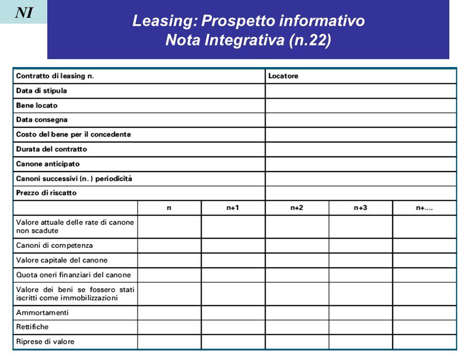 65 Leasing: Prospetto informativo Nota Integrativa (n.22) NI
