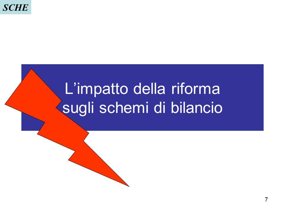 7 L'impatto della riforma sugli schemi di bilancio SCHE