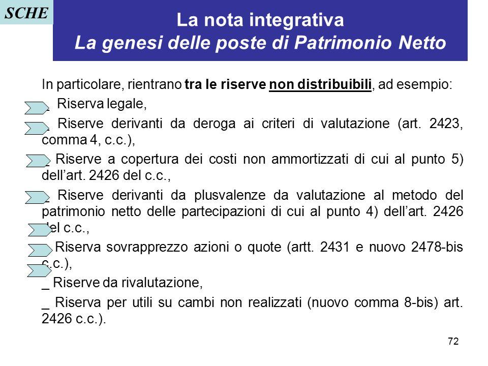 72 La nota integrativa La genesi delle poste di Patrimonio Netto In particolare, rientrano tra le riserve non distribuibili, ad esempio: _ Riserva leg