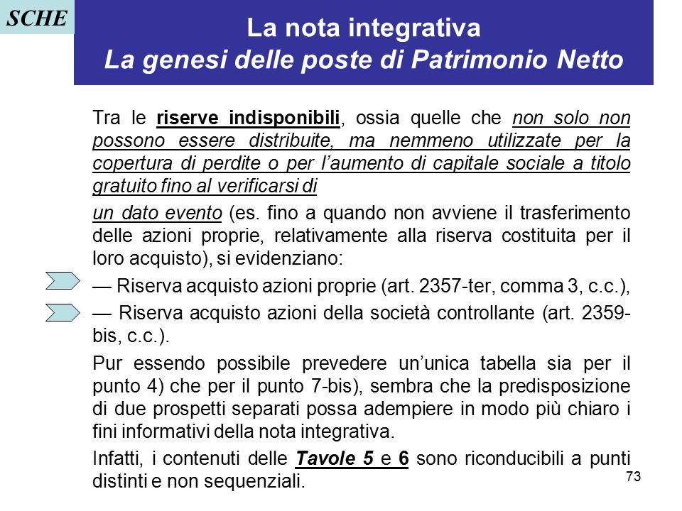 73 La nota integrativa La genesi delle poste di Patrimonio Netto Tra le riserve indisponibili, ossia quelle che non solo non possono essere distribuit