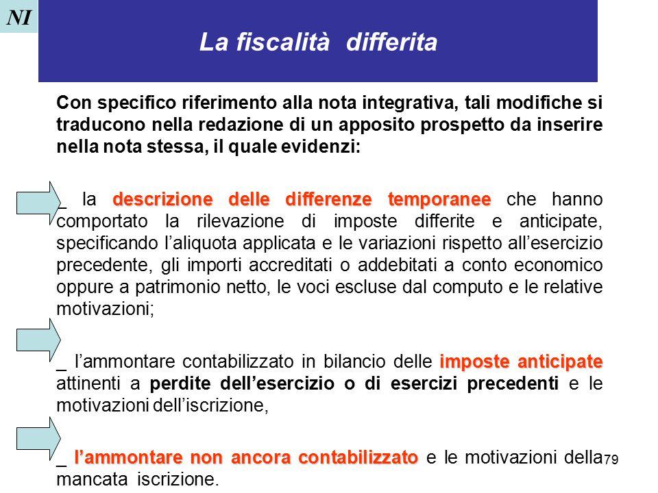 79 La fiscalità differita Con specifico riferimento alla nota integrativa, tali modifiche si traducono nella redazione di un apposito prospetto da ins