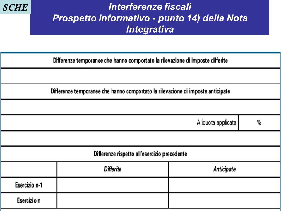 80 Interferenze fiscali Prospetto informativo - punto 14) della Nota Integrativa SCHE