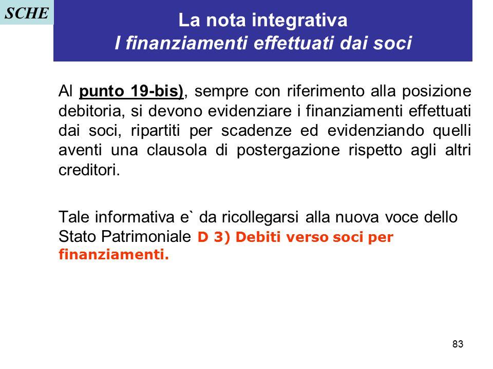 83 La nota integrativa I finanziamenti effettuati dai soci Al punto 19-bis), sempre con riferimento alla posizione debitoria, si devono evidenziare i