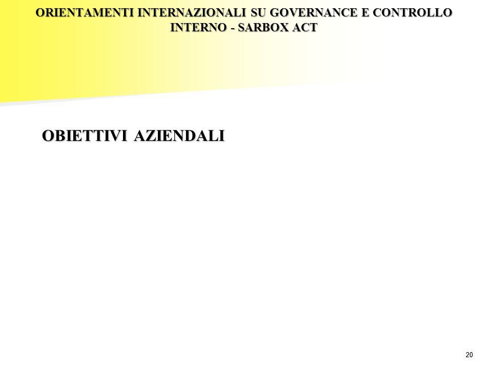 20 ORIENTAMENTI INTERNAZIONALI SU GOVERNANCE E CONTROLLO INTERNO - SARBOX ACT OBIETTIVI AZIENDALI