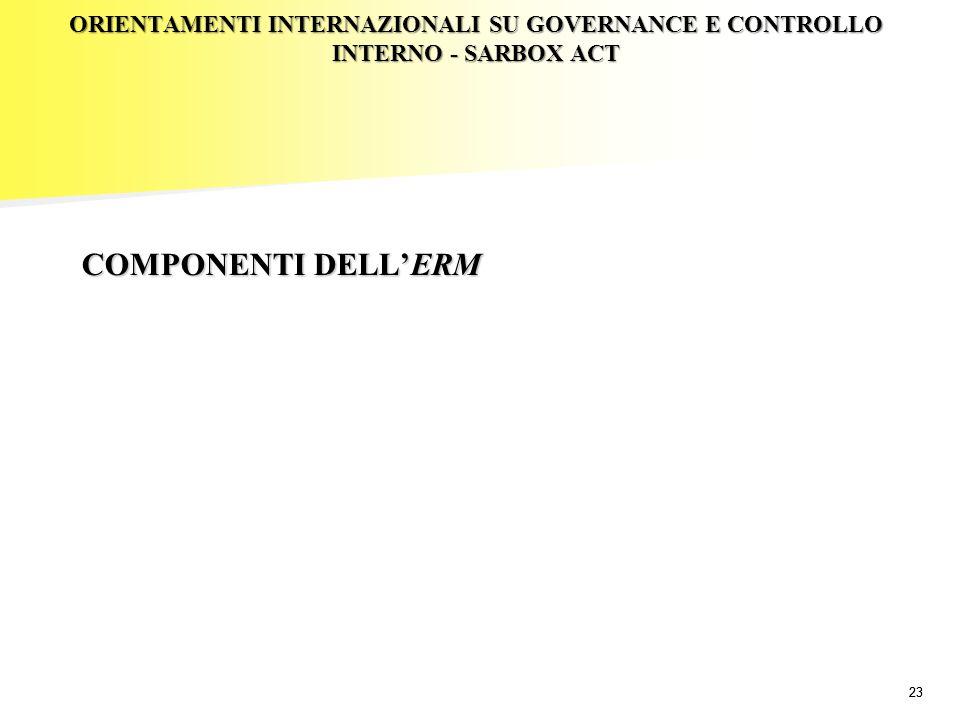 23 ORIENTAMENTI INTERNAZIONALI SU GOVERNANCE E CONTROLLO INTERNO - SARBOX ACT COMPONENTI DELL'ERM