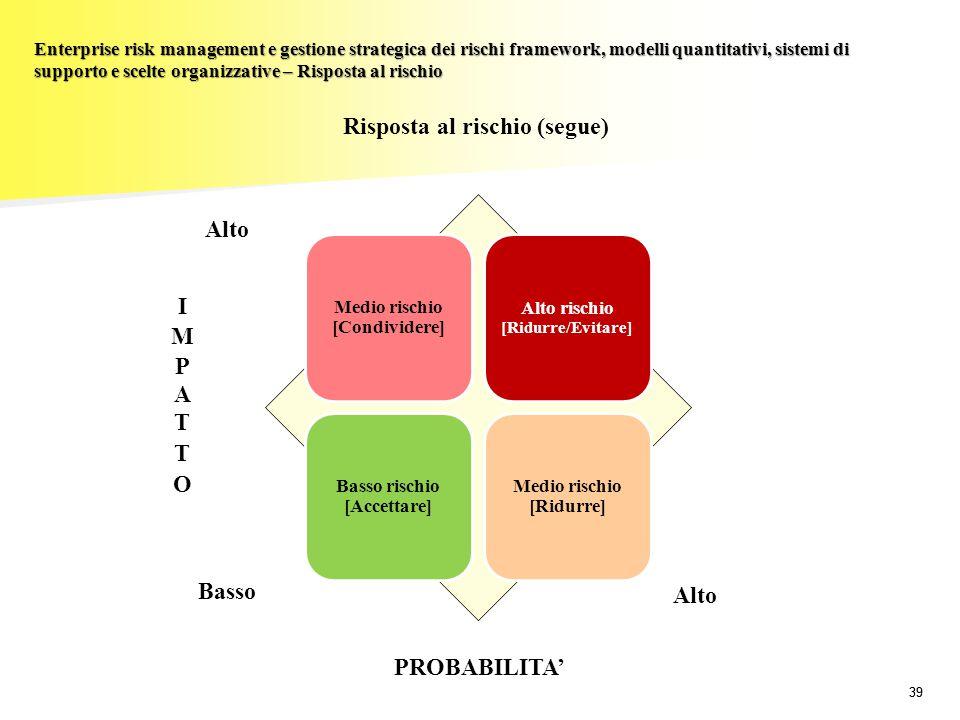 39 Enterprise risk management e gestione strategica dei rischi framework, modelli quantitativi, sistemi di supporto e scelte organizzative – Risposta