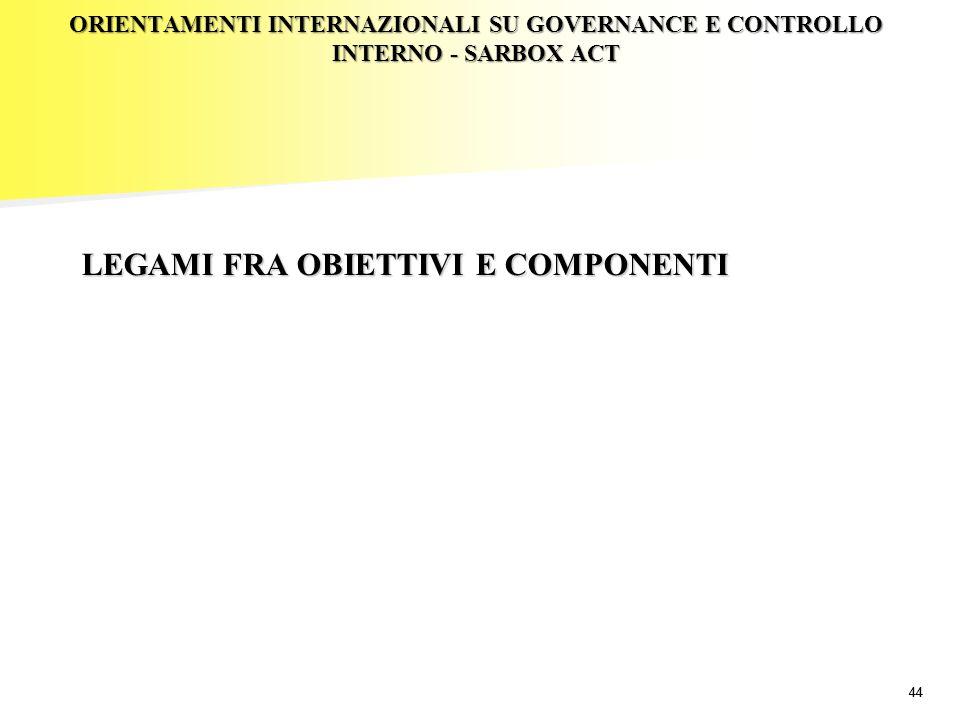 44 ORIENTAMENTI INTERNAZIONALI SU GOVERNANCE E CONTROLLO INTERNO - SARBOX ACT LEGAMI FRA OBIETTIVI E COMPONENTI