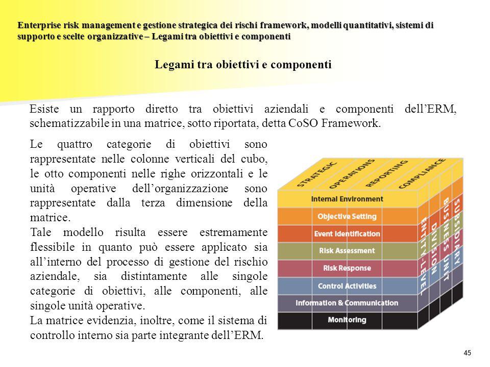 45 Enterprise risk management e gestione strategica dei rischi framework, modelli quantitativi, sistemi di supporto e scelte organizzative – Legami tr