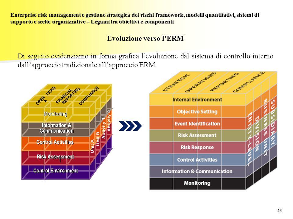46 Enterprise risk management e gestione strategica dei rischi framework, modelli quantitativi, sistemi di supporto e scelte organizzative – Legami tr